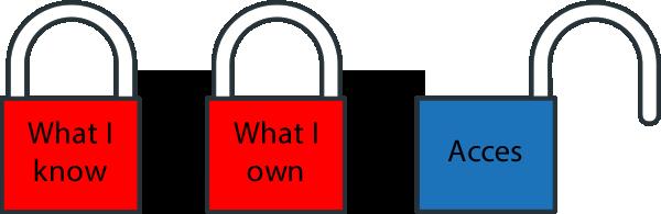 Two factors authentication